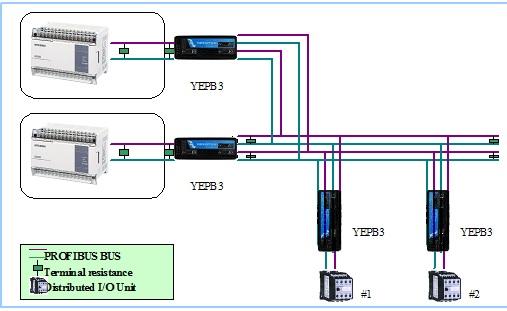 协议型profibus总线冗余双电缆隔离中继器